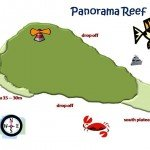 Panorama Riff